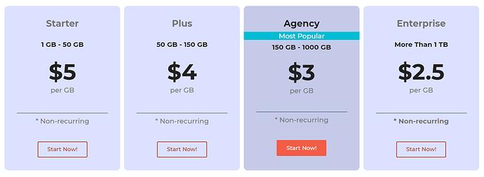 Resi pricing