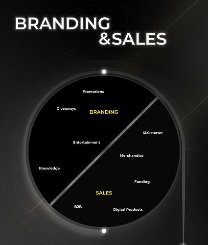 Dynamic_Duo_Title_branding_sales