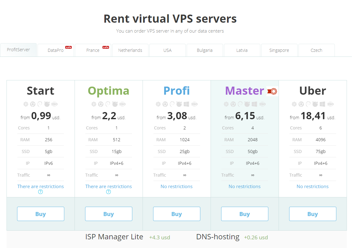RECOMMENDATION] Cheapest VPS on the market! - Instagram